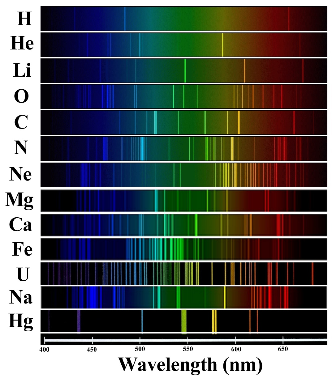 6 The Bohr Atom Spectra Image