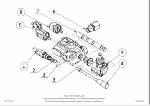 Distributore idraulico GHIM a 4 leve doppio effetto 3/8 – Oleodinamico