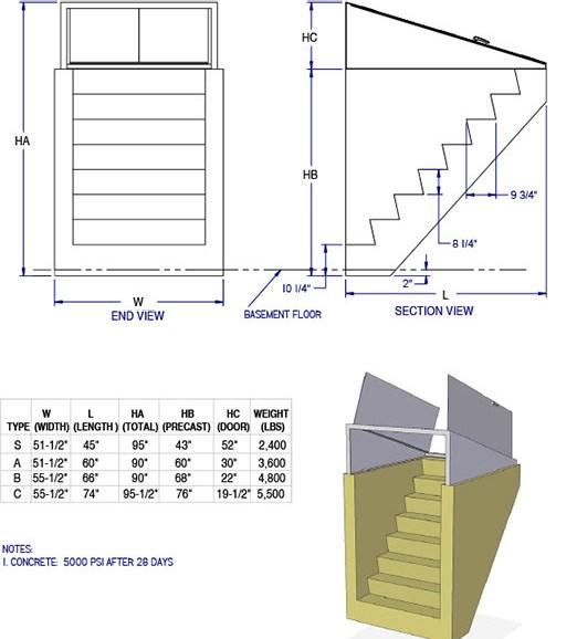 Genest Precast Bulkheads   Precast Concrete Basement Steps   Bilco Doors   Bilco   Basement Entrance   Concrete Wall   Concrete Products