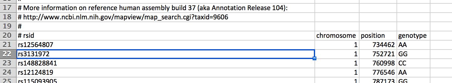 How well do AncestryDNA com and 23andMe data match? -