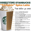 Trick or Treat: The tale of 'dangerous' Pumpkin Spice Latte
