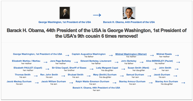 How All Presidents Are Related To King John WASHINGTONobama