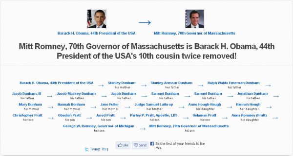 How All Presidents Are Related To King John Mitt-Romney-is-related-to-Barack-H.-Obama-600x321