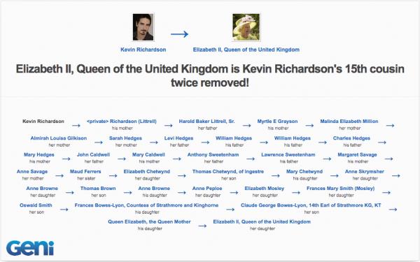 KevinR_QueenElizabethII