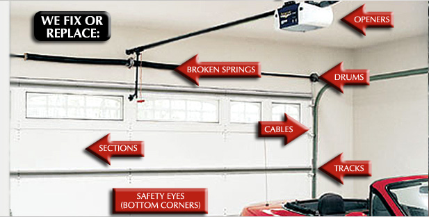Image Result For How To Fix A Broken Cable On A Garage Door
