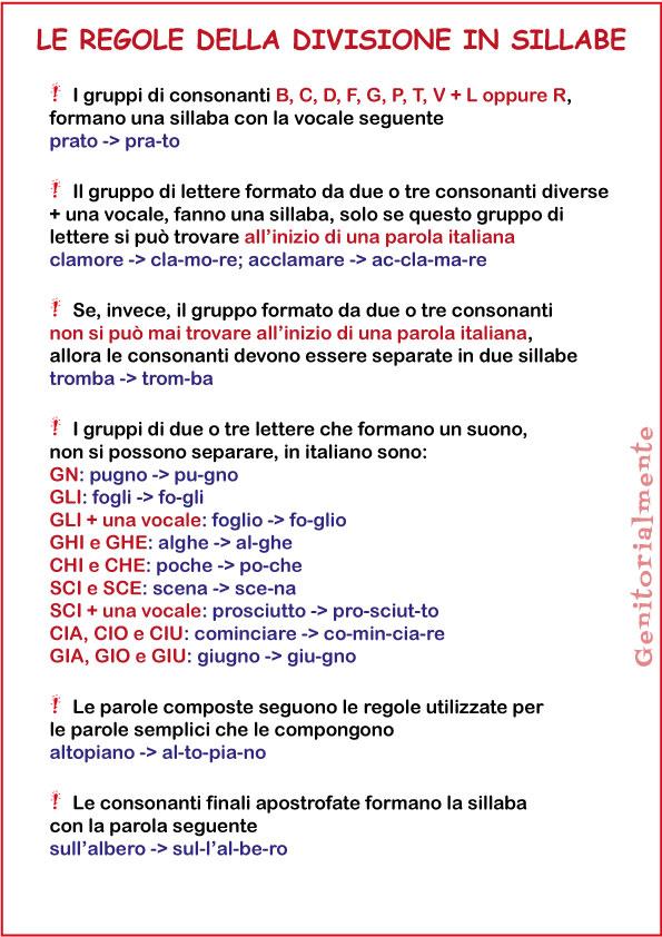 Come si fa la divisione in sillabe stampa le schede - Parole con due significati diversi ...