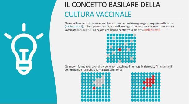 Perché vaccinare è importante | Genitorialmente