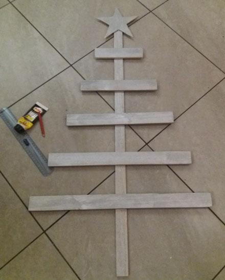 La struttura dell'albero di Natale | Genitorialmente