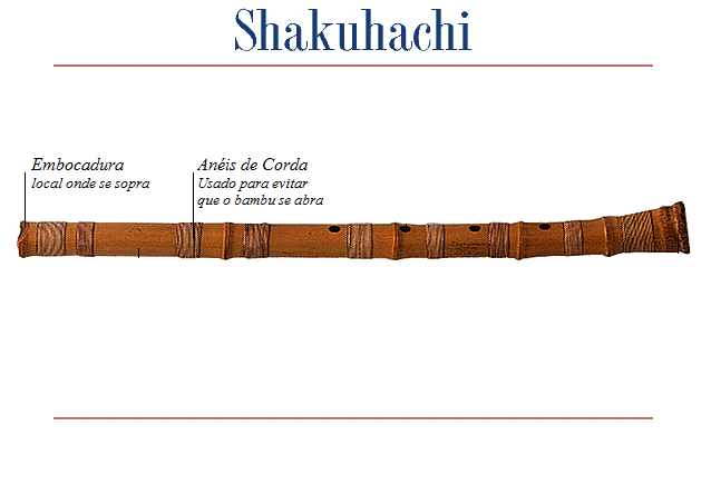 Gyabbo 06 Shakuhachi