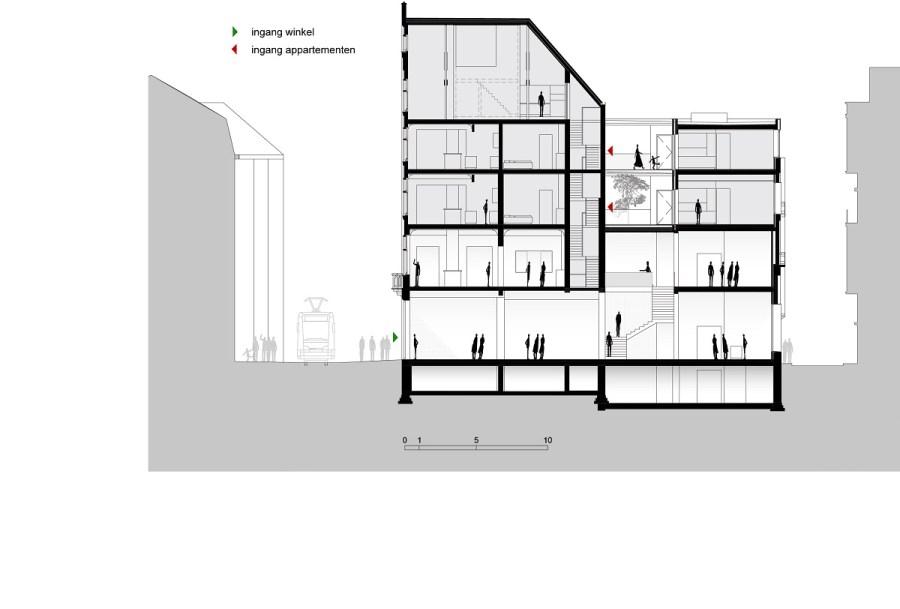 Abscis Architecten - Schuurkensstraat - snede