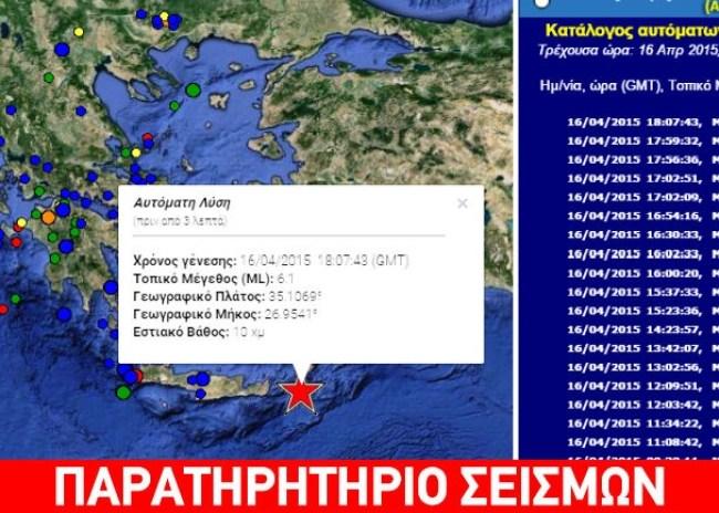 Χορεύει η Κρήτη στον ρυθμό των ρίχτερ!