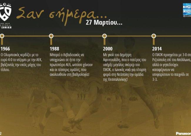 Σαν σήμερα: Τι είδαμε στα 60 χρόνια Α' Εθνικής