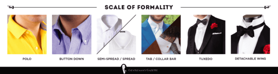 Collars formality scale