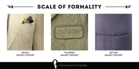 Jacket pockets formality scale