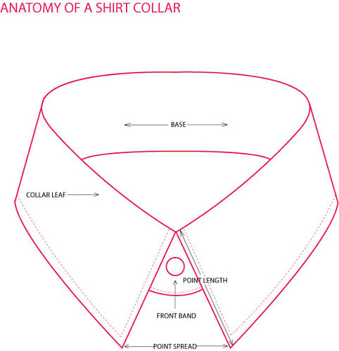 Parts of a shirt collar