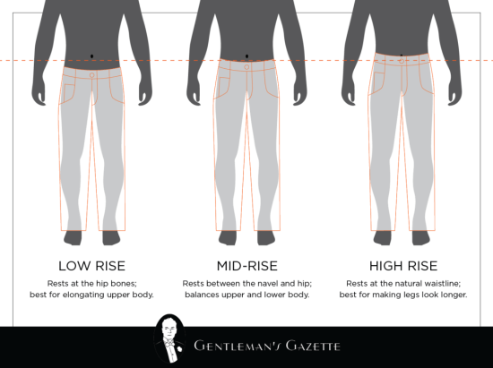 Low, mid and high rise pants