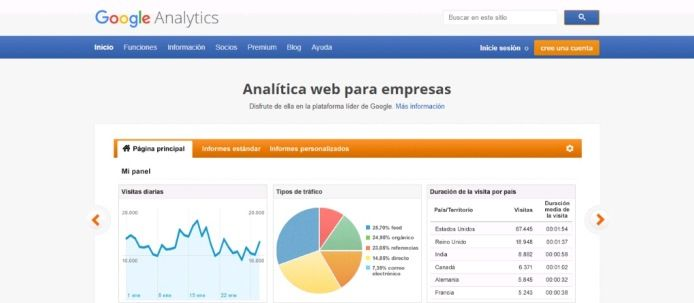 Google Analytics - Inbound marketing