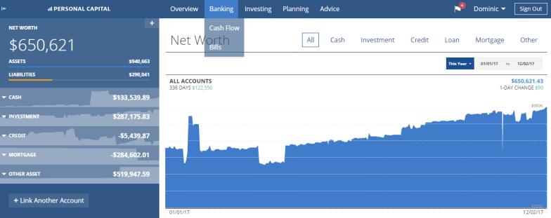 Net Worth 12-2017
