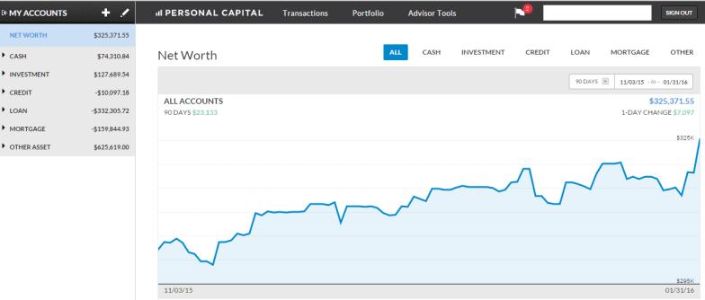 January - 2016 Personal Capital