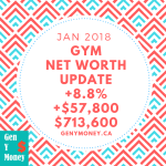 GYM Net Worth Update: January 2018 (+$57,800/ +8.8%)