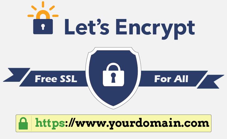Let's Encrypt & WordPress