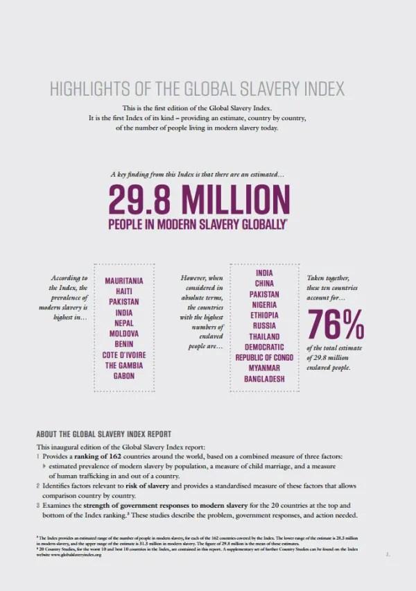 geobusiness-magazine-global-slavery-index-2013-how-many-people-w600