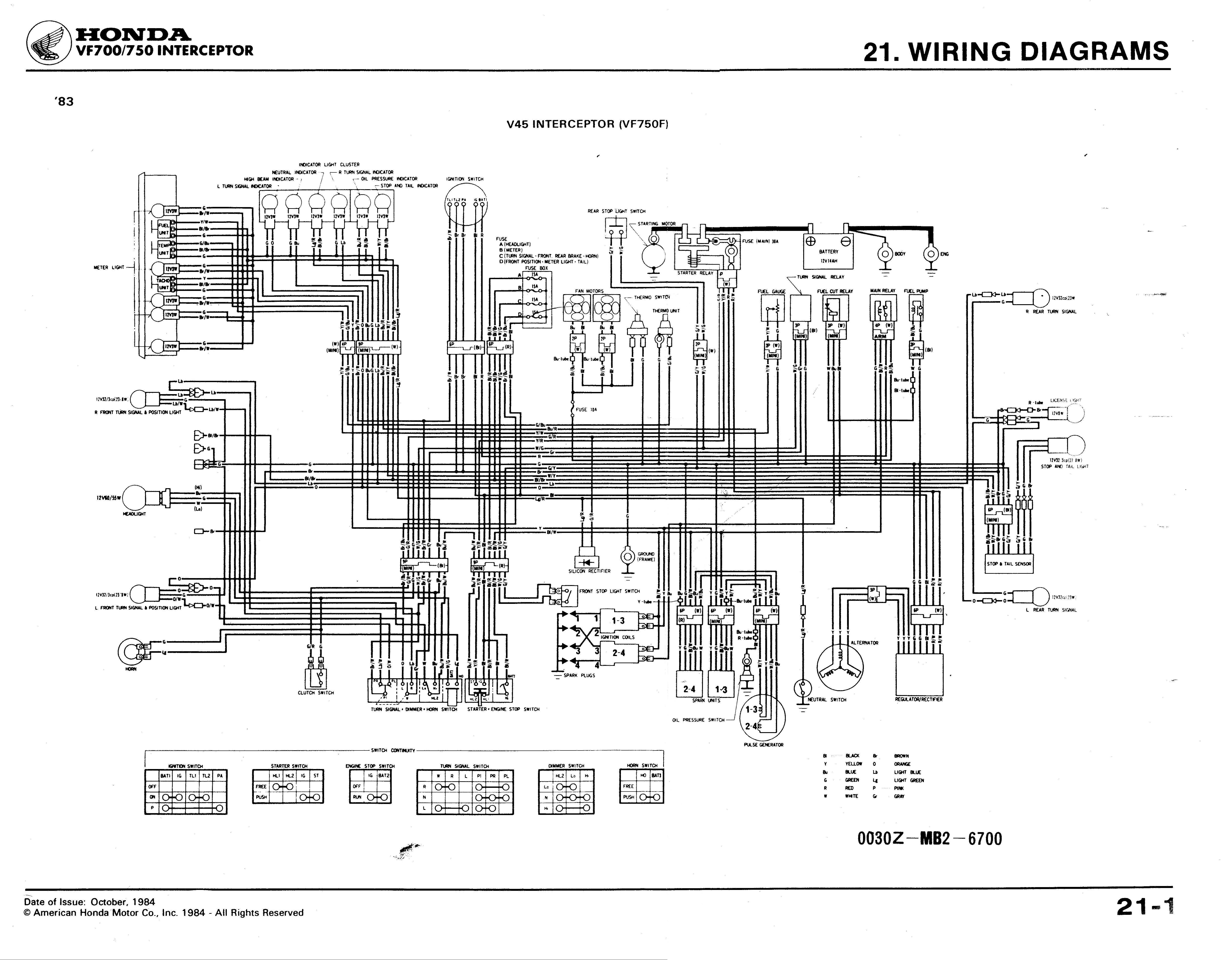 Honda Ft500 Ignition Wiring Diagram Private Sharing About Ft 500 Data Diagrams U2022 Rh E Mobilecode Co