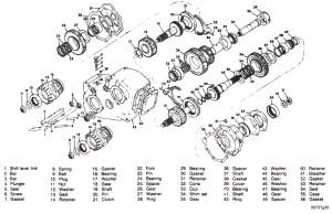diagramspage