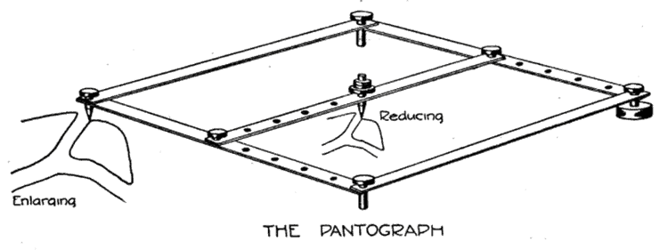 Diagram of a pantograph. From: Map Reading And Military Sketching: A Complete Practical Exposition Of Map Reading And Map Making For Military Purposes by Paul Stanley Bond, 1922.