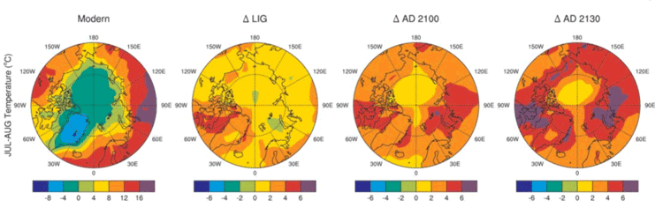 Simulated climate for each of four time periods for peak summertime (July to August and January to February means) surface air temperature , from left to right: present day (Modern), 130,000 years ago (anomalies from present day, D LIG), 2100 A.D. (the time atmosphere reaches three times preindustrial CO2 levels, climate anomalies from present day, D AD 2100), and 2130 A.D. (four times preindustrial CO2 levels, climate anomalies from present day, D AD 2130). From Overpeck et. al, 2006.