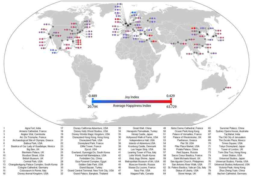 Map of human happiness scores at world tourist attractions. Source: Kang et al., 2019.