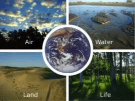 The Earth's four systems.  Image: USGS, public domain.