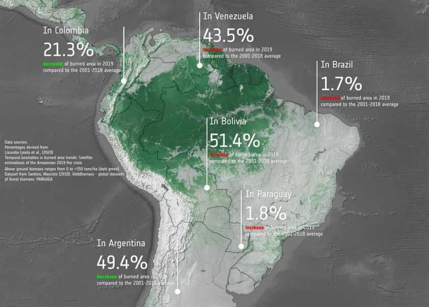 Total burned area in 2019 compared to the 2001-2018 average in South America.  From:  Lizundia-Loiola, J., Pettinari, M.L., & Chuvieco, E. (2020). Temporal Anomalies in Burned Area via ESA.