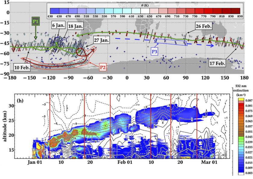 Plume tracking map (top)  and (bottom) showing altitude by time.  Source: Kablick et al., 2.0.