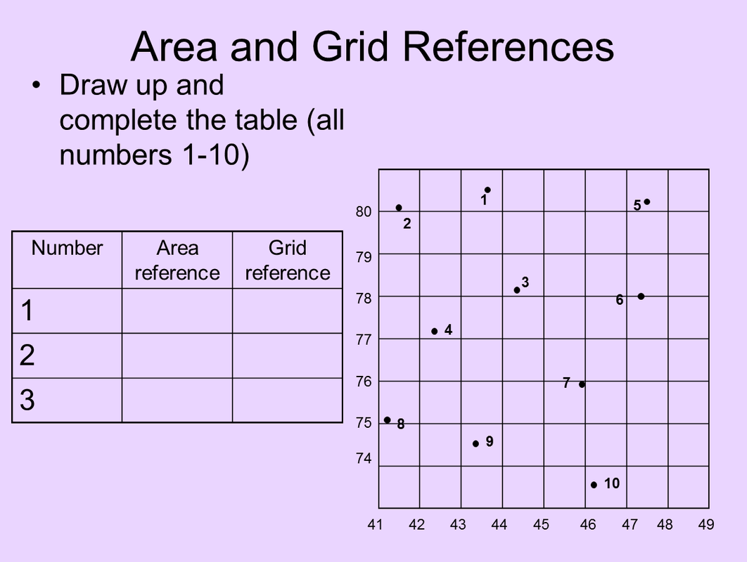 Area And Grid Reference