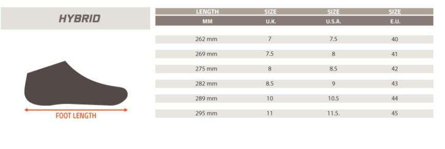 Size-Chart-HYBRID pentagon