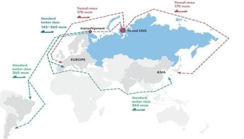 Polar Silk Road   PAGEO Geopolitical Institute