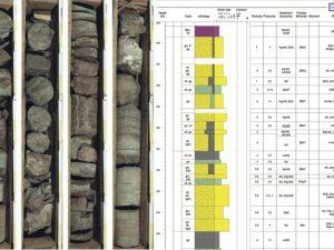 Core log