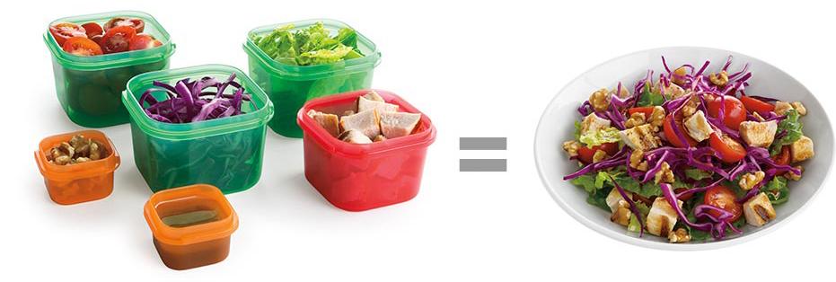 food_equation