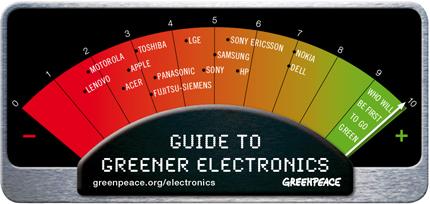 (c) Greenpeace