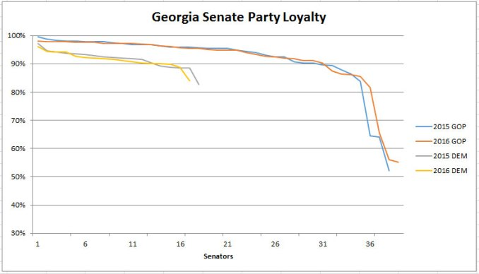 Senate-Parry-Loyalty