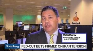 """Rabobank: """"Fed verlaagt rente in 2020 naar nul procent"""""""