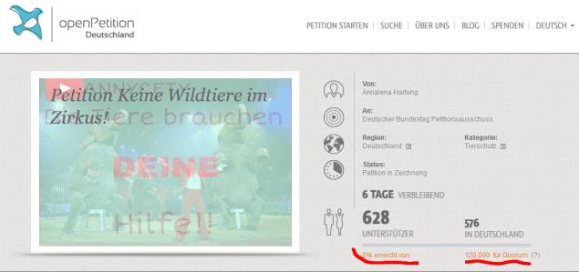 Screenshot OpenPetition Deutschland