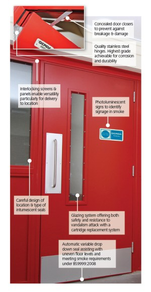 Gerda  Internal Doorsets, Fire doors  Gerda