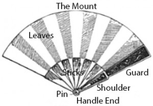 Parts of a Fan, Author's Collection