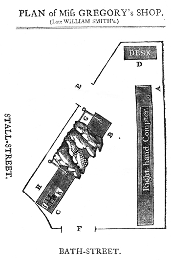 Jane Leigh-Perrot - plan of Gregory's shop