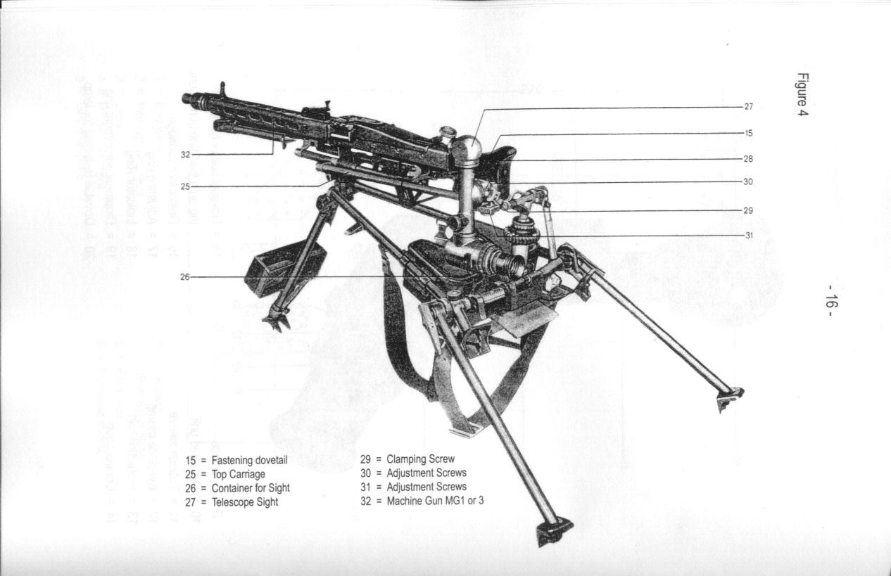 Historycy Gt Bron Strzelca Wyborowego