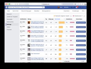 Facebook-Reichweite erhöhen durch die Analyse von Facebook Insights