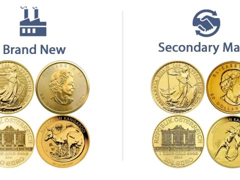 Brand New vs Secondary Market Gold Coins