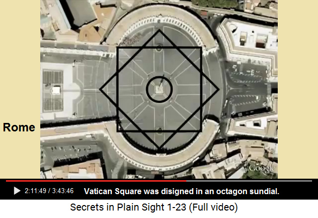 Image result for vatican octagon